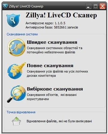 Бесплатные Антивирусные Программы